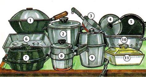 kitchen pictures  list  kitchen utensils  picture