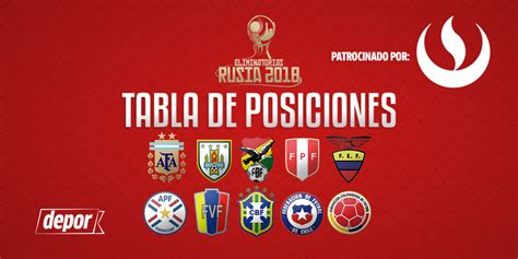 eliminatorias rusia 2018 tabla de posiciones