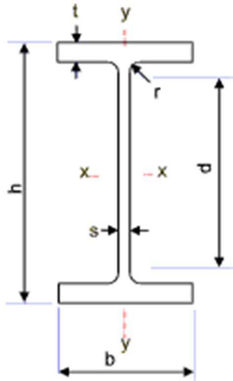 universal beam section properties universal beam torsion warping factors