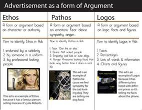 cross cultural analysis of advertising project hugh fox iii
