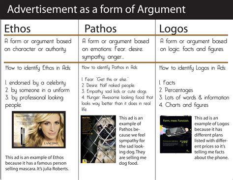 design ethos definition cross cultural analysis of advertising project hugh fox iii