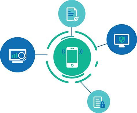 mobile enterprise solutions enterprise mobility management accelerite solution for
