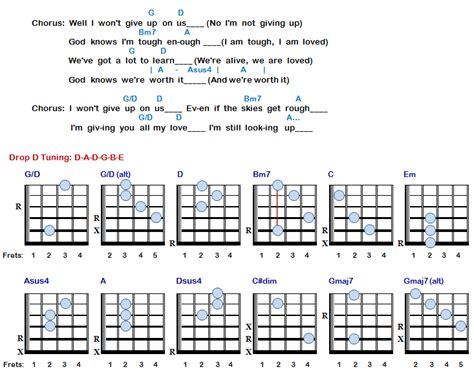 Collection of Guitar Chords I Won T Give Up Jason Mraz Guitar Chords ...
