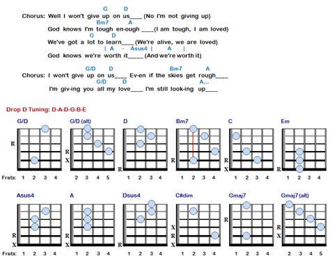 ukulele tutorial i won t give up i wont give up chords by jason mraz bellandcomusic com