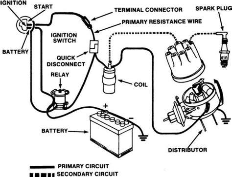 ford distributor hookup ignition system