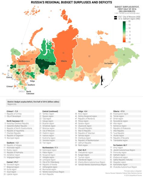 world map city market russia s regional budget surpluses and deficits