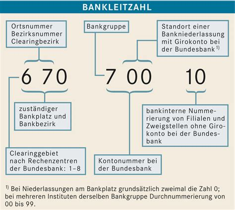 blz deutsche bank ingolstadt duden bank 173 leit 173 zahl rechtschreibung bedeutung