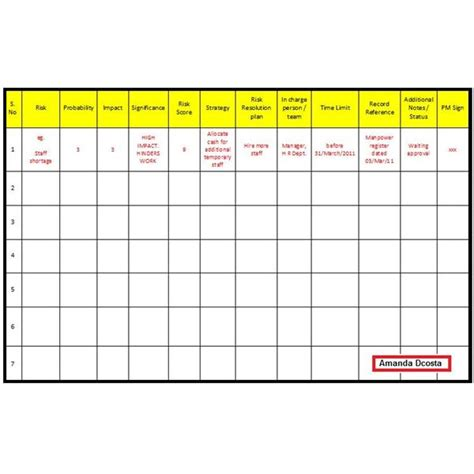 free risk register templates free download for project