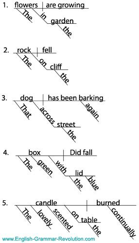 diagramming prepositional phrases worksheet diagramming the prepositional phrase