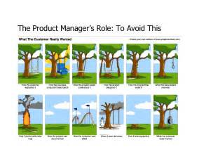 product manager 101 what does a product manager actually do