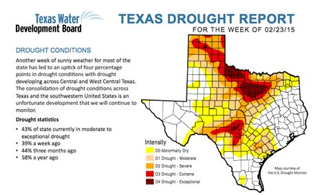 current texas drought map texas drought persists d magazine