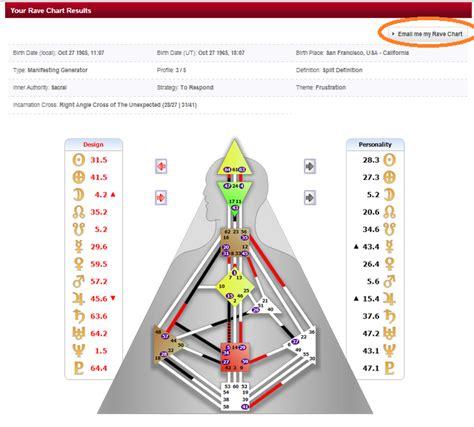 human design generator meaning human design chart generator jovian archive tutorial