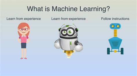 learning learning explained to your a guide for beginners machine learning books a friendly introduction to machine learning