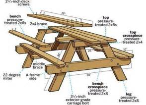 pics photos picnic table plans free outdoor