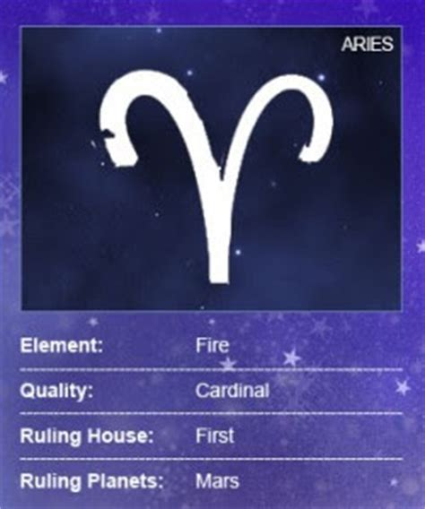 aries free horoscope
