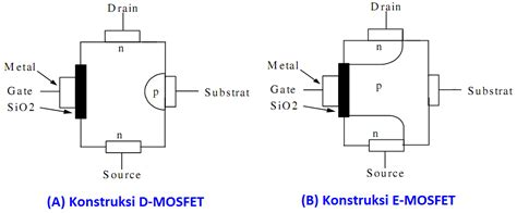 perbedaan transistor bjt dan ujt perbedaan transistor bjt dan ujt 28 images macam macam komponen elektronika yang perlu