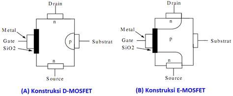 transistor jfet adalah transistor jfet adalah 28 images pengertian transistor beserta jenis dan karakteristik otak