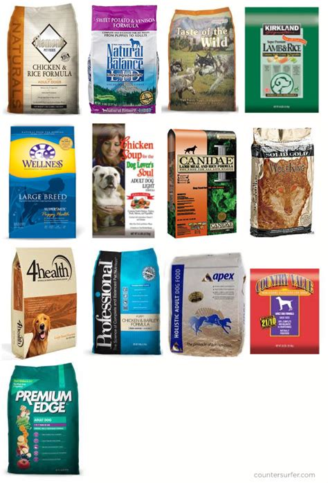 food brands pet food brands