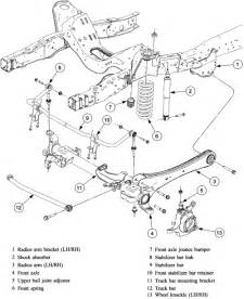 2006 ford f250 front end parts diagram 1994 eagle vision