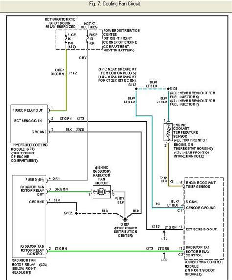 2004 jeep grand cooling fan wiring diagram grand