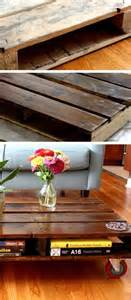 Diy Home Decor Ideas On A Budget by Diy Pallet Coffee Table Diy Home Decor Ideas On A Budget