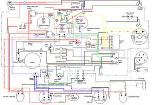 mg engine mg wiring diagram free