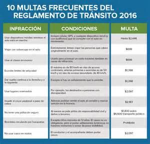 tabla de codigos de infraacciones 2016 161 atento a estas multas de tr 225 nsito donde quiera que