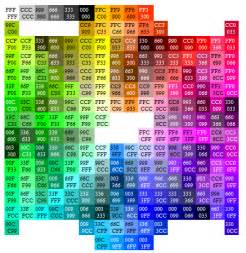 html color from image color codes html css wiki fandom powered by wikia
