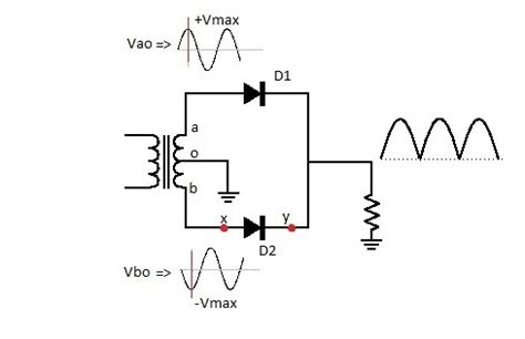 diode rectifier peak voltage why is the peak inverse voltage in a wave rectifier 2vmax updated 2017