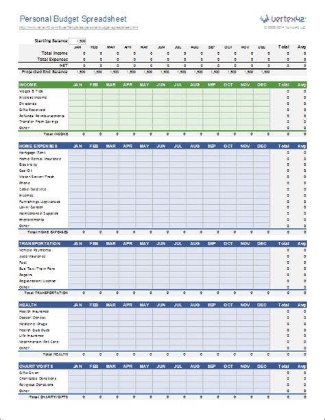 Home Budget Template Free Excel by Personal Budget Spreadsheet Template For Excel