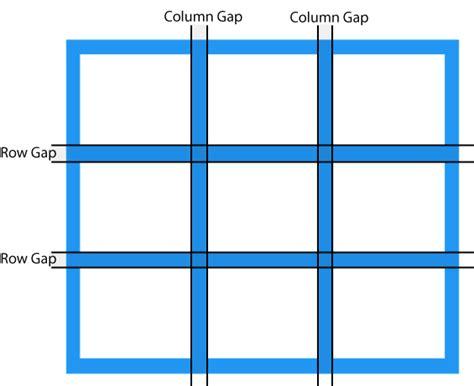 gridlayout gap css grid layout