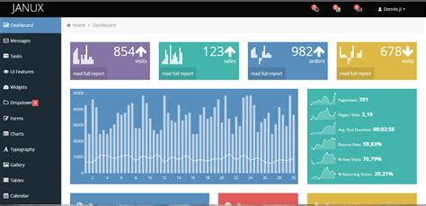 admin dashboard template 10 free bootstrap admin dashboard templates and themes