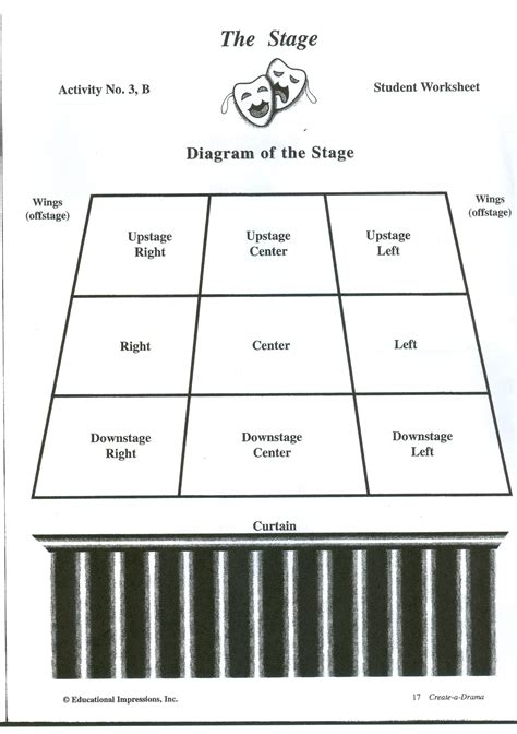 stage diagram image gallery stage directions
