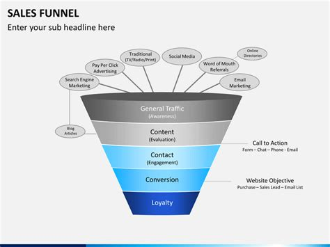 sales funnel template powerpoint sales funnel powerpoint template sketchbubble
