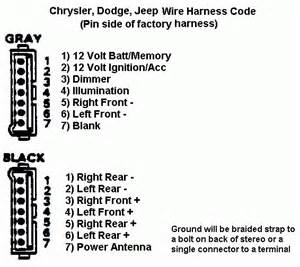 Chrysler Radio Wiring Diagrams Help Me Chck It