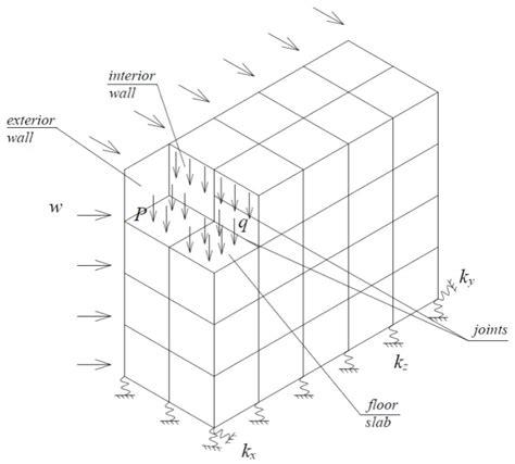 good 3d building scheme and floor plans ideas for house 3d building scheme and 3d building scheme and finite