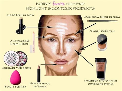 best contouring makeup products favorite high end highlight contour products