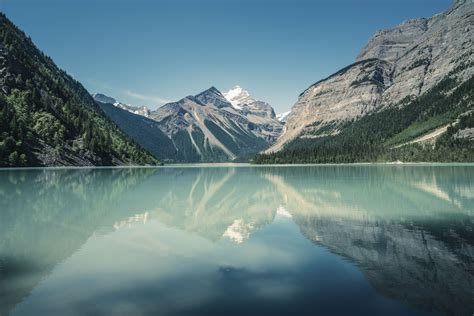 5 of the Best RV Parks in British Columbia