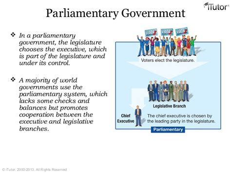 In A Parliamentary System From Where Are Cabinet Members by Principles Of Governments