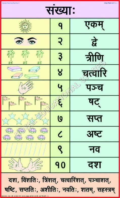 sanskrit alphabet chart maps charts exporter manufacturer distributor