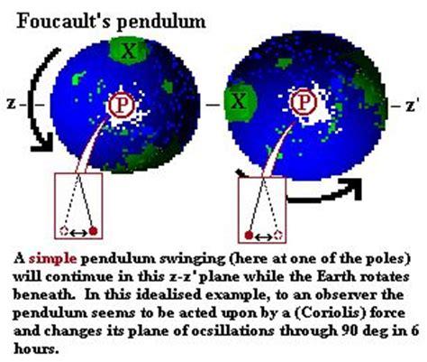 pendulum swing meaning foucault s pendulum free definitions by babylon