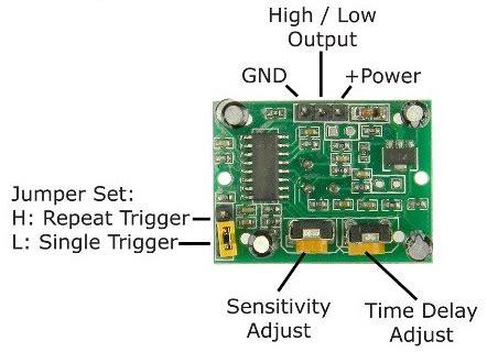 Sensor Pir Hc Sr501 Murah jual murah sensor jarak pir hc sr501 intj
