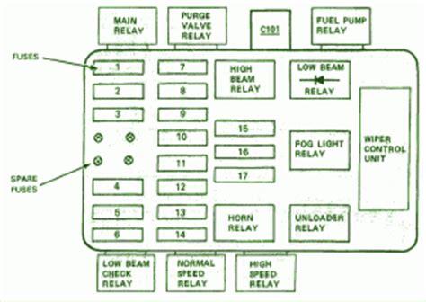 bmw fuse box diagram fuse box bmw 528i 1984 diagram