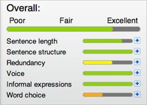 essay structure checker writing dynamo is an online grammar checker and