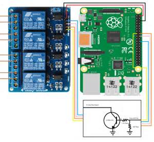 connecting a relay board to a raspberry pi my hydropi