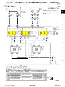 ccc wiring diagram get free image about wiring diagram