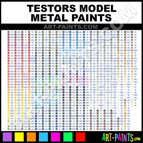 pin model master paint conversion chart on