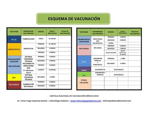 esquema de vacunacion en peru 2016 calendario de vacunacion 2016 venezuela calendar template