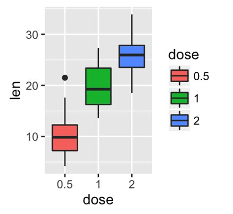 ggplot2 theme label be awesome in ggplot2 a practical guide to be highly