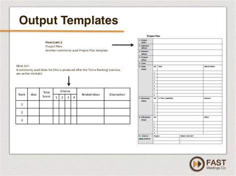 facilitation plan template facilitation plan template 28 images a toolkit for